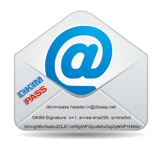 email dkim